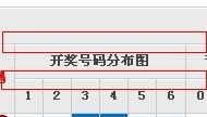 ie6/7表格td中无内容时不显示边框