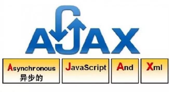 关于HTML5中Ajax异步请求的基础流程分享