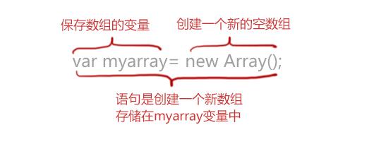 数组的创建方式-Array构造函数.png