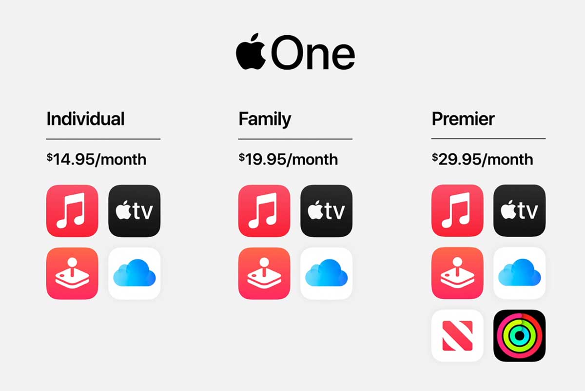 apple-one-overview.jpg